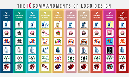 10 Commandments of Logo Design1 10 طرح اینفوگرافیک برتر سال 2015