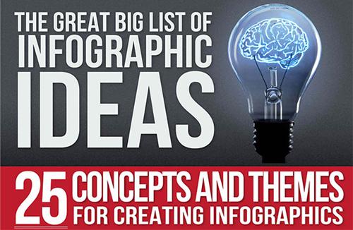 The Great Big List of Infographic1 crop 10 طرح اینفوگرافیک برتر سال 2015