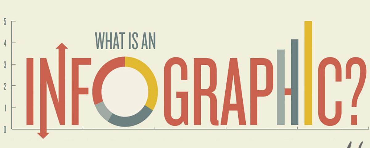 اینفوگرافیک (Infographic) چیست؟