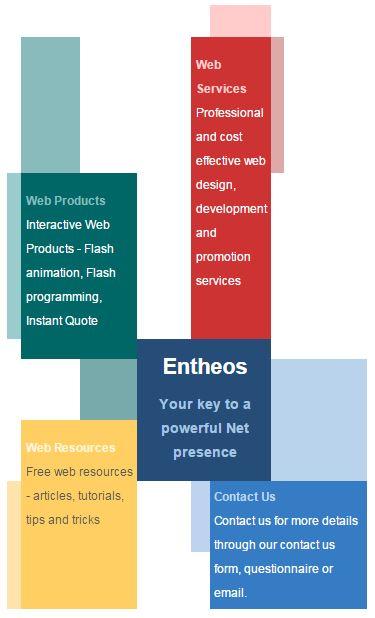 جداول HTML
