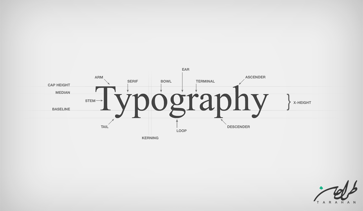 بُعد UX (تجربه کاربری) تایپوگرافی
